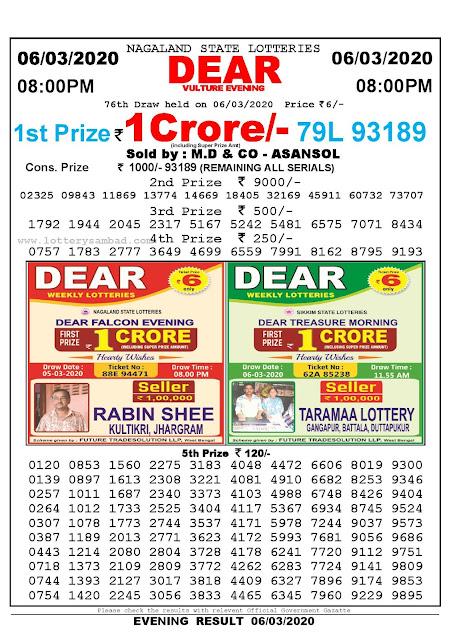Lottery Sambad 06.03.2020 Nagaland Lottery Result 8 PM