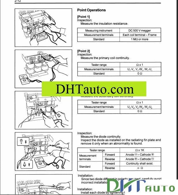 Toyota Forklift 7 Series Repair Manuals