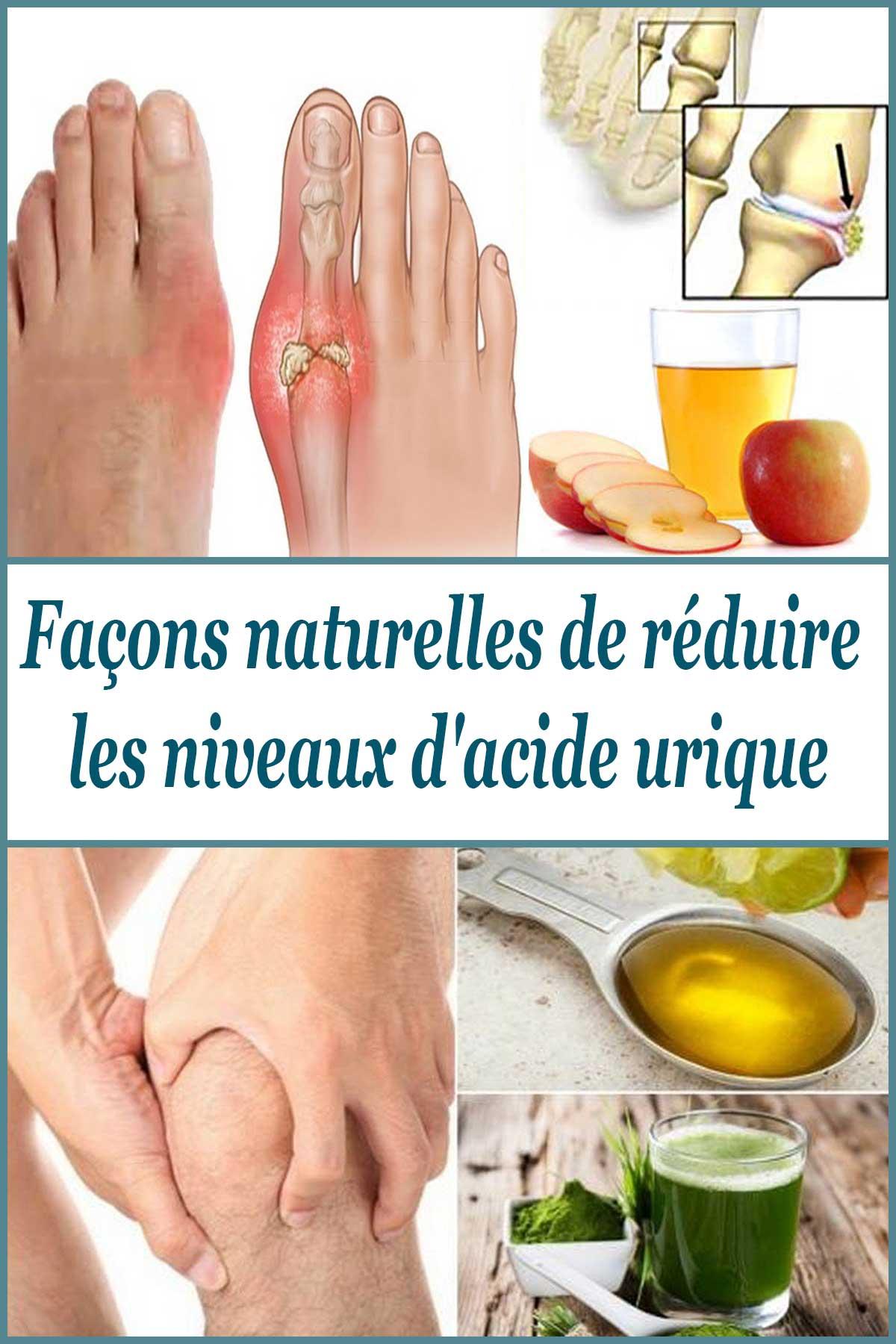 Façons naturelles de réduire les niveaux d'acide urique