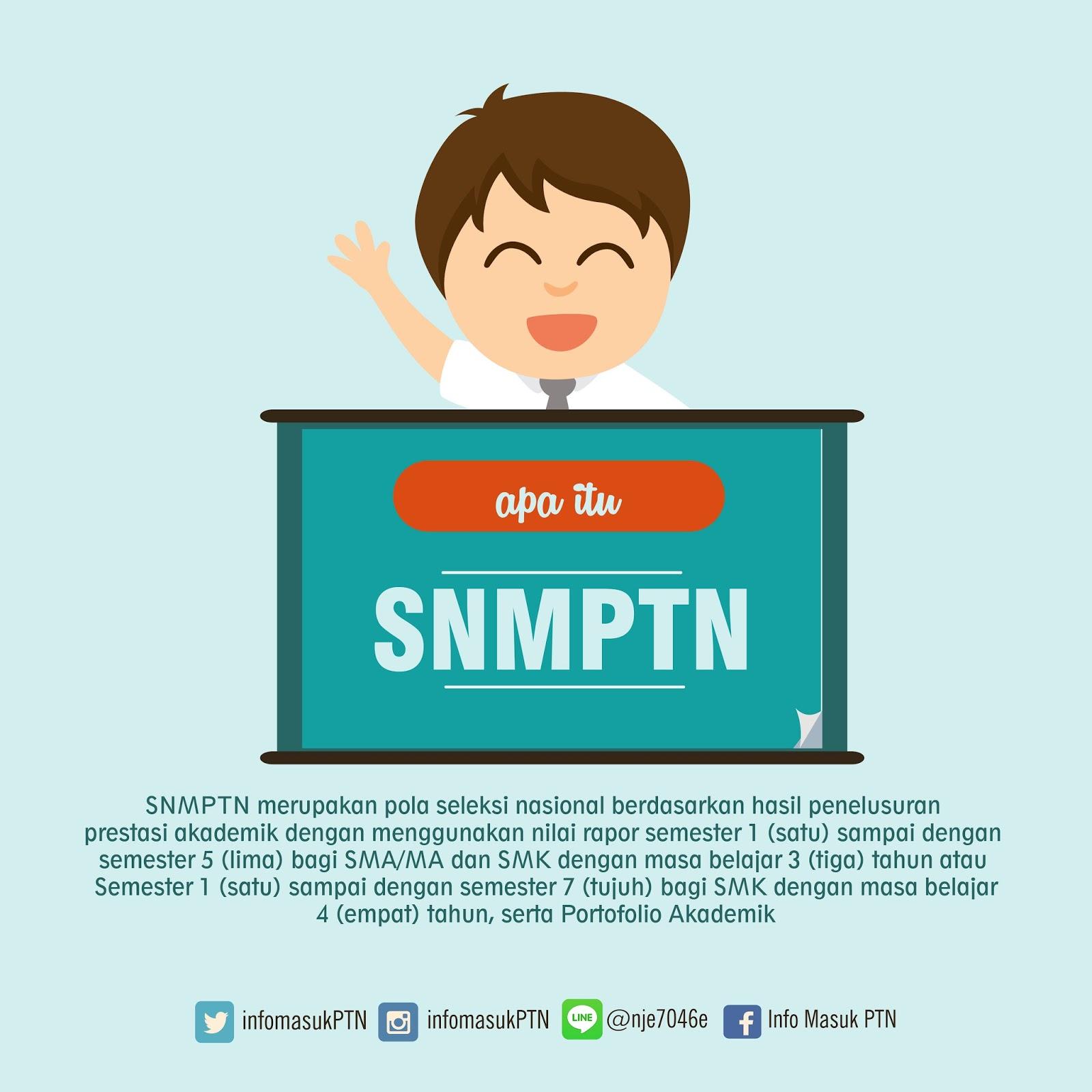 Perbedaan SNMPTN vs SBMPTN ~ InfoMasukPTN