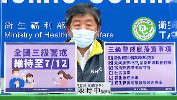 全國疫情三級警戒至7/12 指揮中心:加強6大管制措施