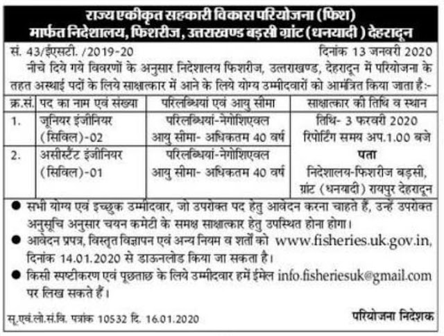 Fisheries Department Recruitment AE/JE 2020