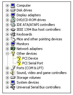 PCI Serial Port