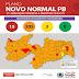 Novo Normal: Paraíba tem a maior participação percentual da bandeira vermelha em 21 avaliações.