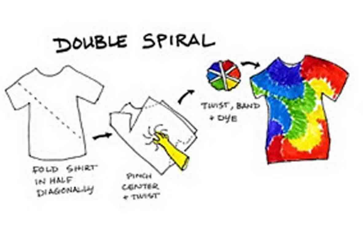 887a830916d515 Hippie s Child ~ Teach Yourself Tie Dye  Double Spiral