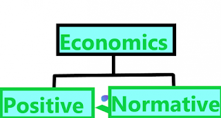 Difference between Positive and Normative Economics