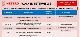 Hetro Labs Limited Looking for M.Sc/ B.Sc /B.Com/ BA/ ITI Freshers Candidates On Various Positions Direct Walk In Interview