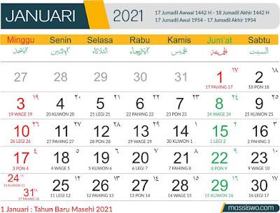 Template Kalender 2021 Bulan Januari