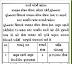 MDM Surendranagar Recruitment for Taluka M.D.M. Supervisor Posts 2020