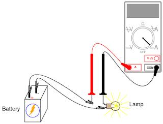 Gambar Cara merangakai amperemeter