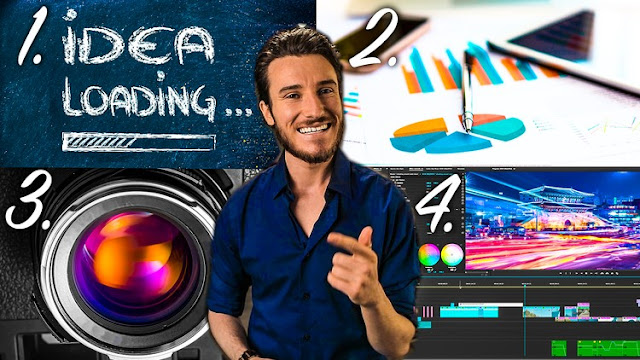 Complete Filmmaker Guide: Become an Incredible Video Creator
