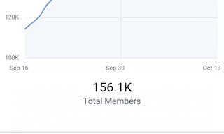 Jual grup dan fans page facebook berkualitas tinggi dengan harga terjangkau
