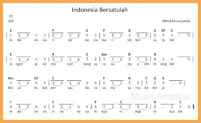 notasi angka indonesia bersatulah lagu wajib