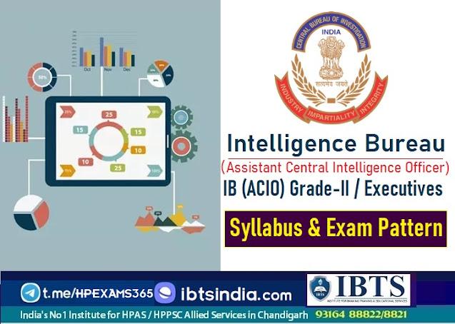 Intelligence Bureau IB ACIO Syllabus & Exam Pattern 2020