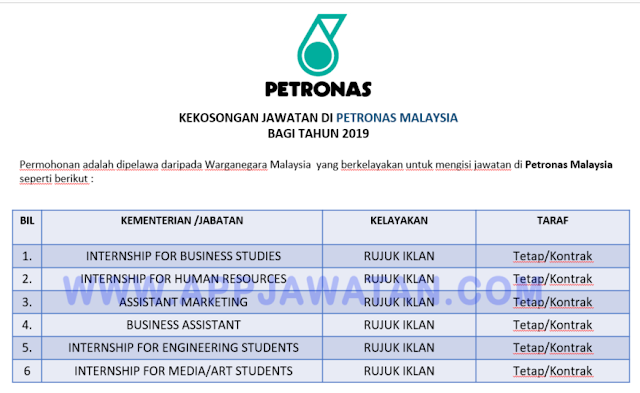 Petronas Malaysia