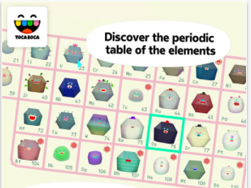 A Handy Periodic Table to Help Students Explore The World of Science