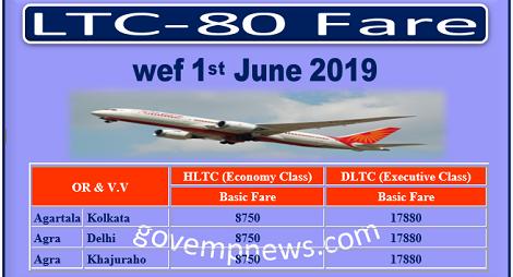 LTC-80-Domestic-Fare-Sheet-wef-01-JUNE-2019-govempnews