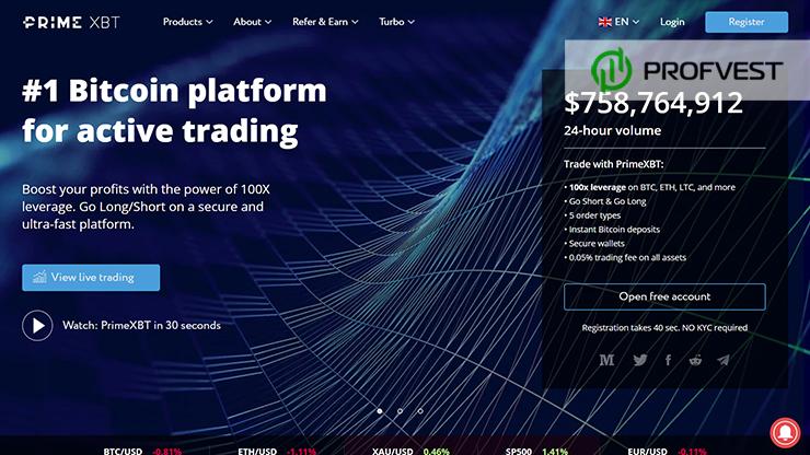 PrimeXBT.com отзывы и инструкция по работе с биржей