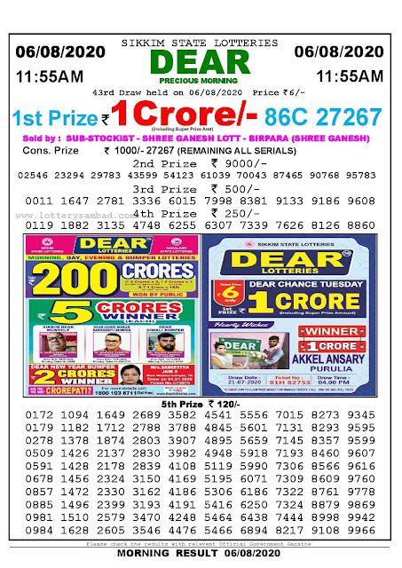 Sikkim State Lotteries 06-08-2020 Lottery Sambad Result 11:55 AM