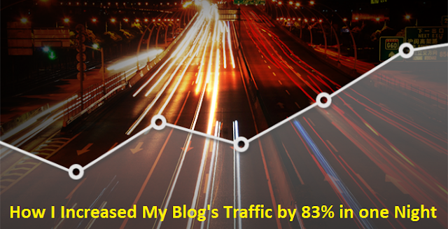 How I Increased My Blog's Traffic by 83% in one Night