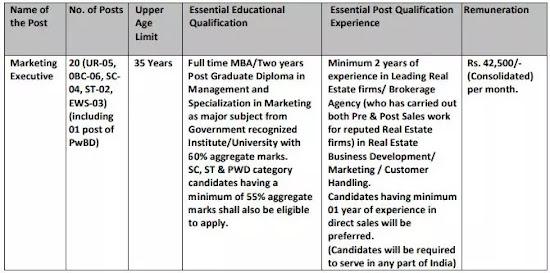 Marketing Executive Vacancy in NBCC Ltd Recruitment 2020