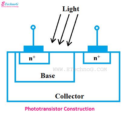 Phototransistor Construction, internal construction of phototransistor
