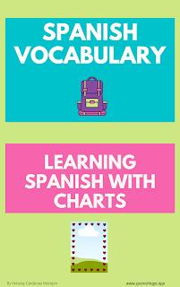 Spanish vocabulary ebook