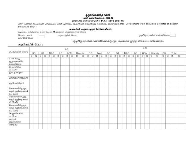 SMC - School Development Plan -pdf file