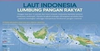 MENGENAL DAFTAR LAUT DI INDONESIA