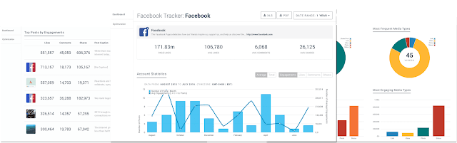 Ilustrasi Facebook Analytics