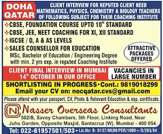 Teachers required for Coaching Institute