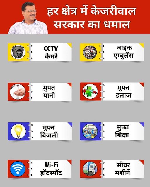 दिल्ली सरकार की योजनाएं