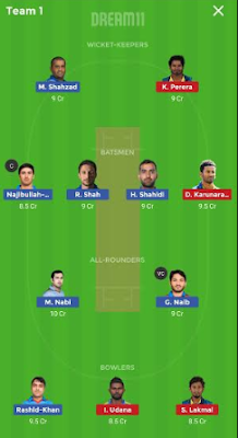 AFGH vs SL Dream 11 Team