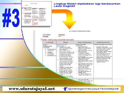 Langkah ketiga menentukan level kognitif tiap kompetensi dasar