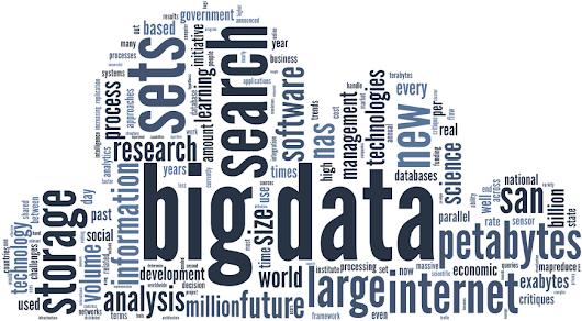 Small to Big Data Concepts, Methods & Analytics for Businesses