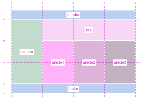 Sencillo grid layout Html