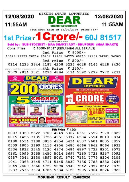 Lottery Sambad Result 12.08.2020 Dear Cherished Morning 11:55 am