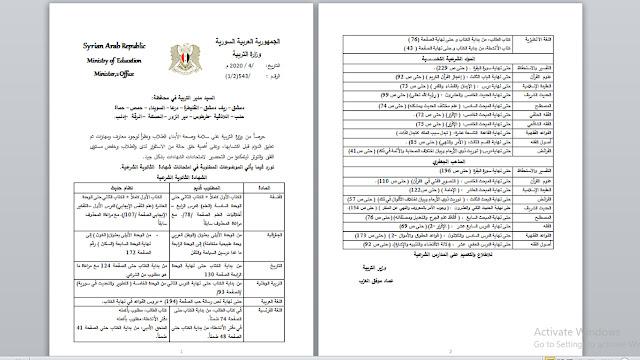 الغاء الامتحانات في سوريا وإنهاء الدراسة 2020 ونقل الطلاب للصفوف الأعلى