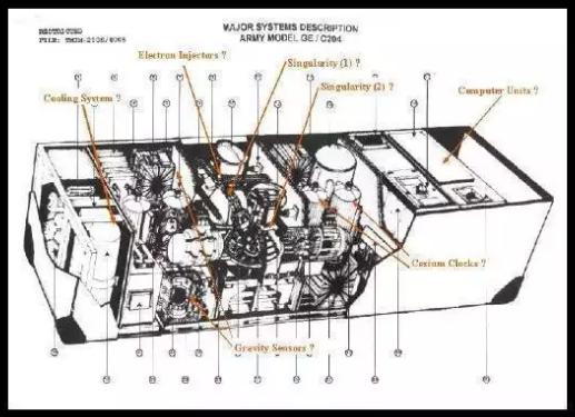 8 Ramalan & Kisah Lengkap John Titor, Sang Penjelajah Waktu Datang Dari Tahun 2036
