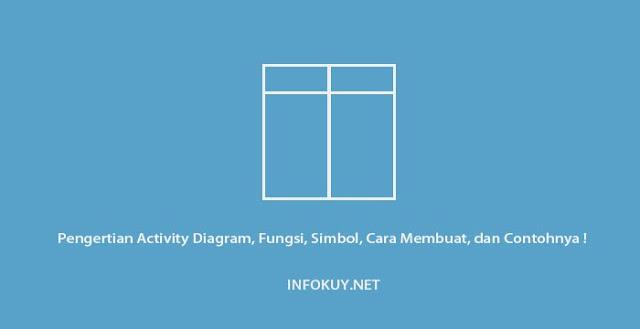 Pengertian Activity Diagram, Fungsi, Simbol, Cara Membuat dan Contohnya !