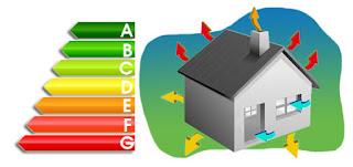Exemple de bilan thermique simplifié de climatisation