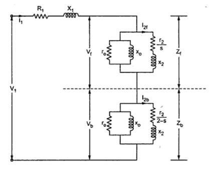 single phase induction motor equivalent circuit diagram. Black Bedroom Furniture Sets. Home Design Ideas