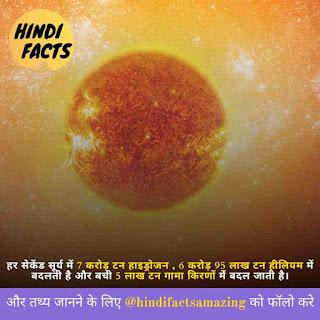 interesting information of sun in hindi