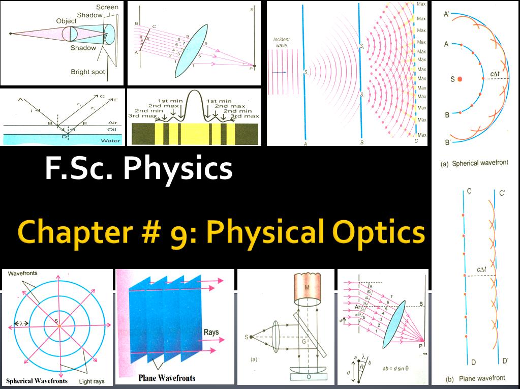F Sc  Physics, MCQs, Chapter 9: PHYSICAL OPTICS ~ House of Physics