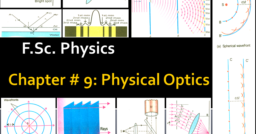 Chapter # 9: (F.Sc. Physics 1st Year) Physical Optics ...