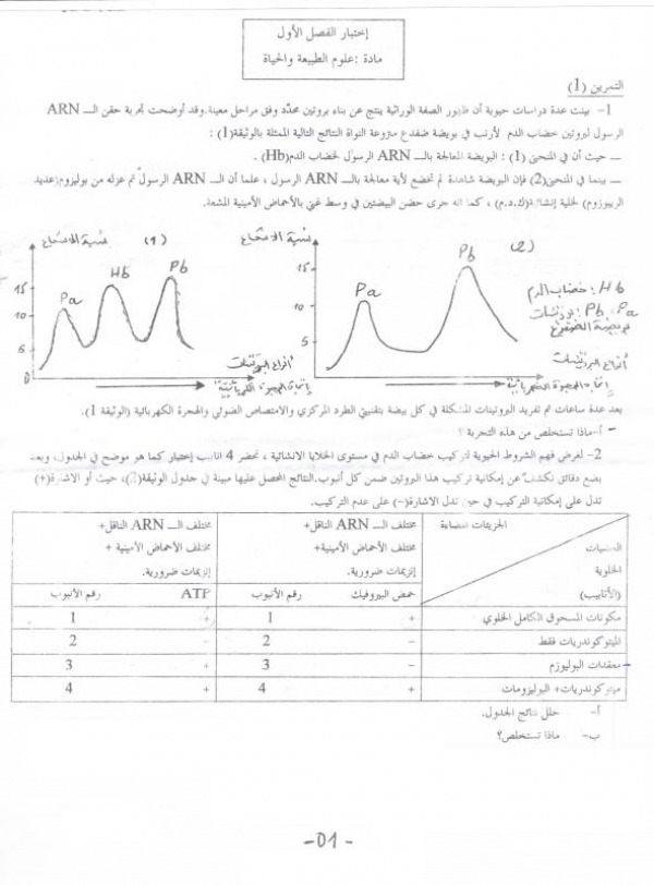 اختبار الثلاثي الأول علوم طبيعية شعبة علوم تجريبية
