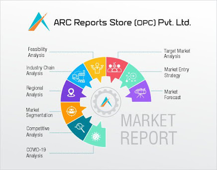 ARC Reports Store Image