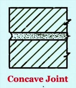 mortar joint, masonry joint
