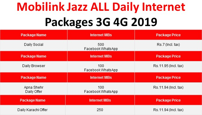 Jazz Packages Mobilink Jazz Daily Internet Packages 3g 4g 2019