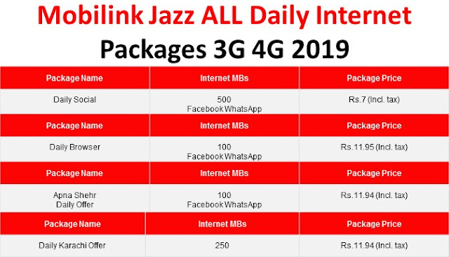 Jazz Packages, Jazz Daily Packages, Jazz Internet Packages, Jazz Daily Internet Packages